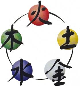 cinq-elements