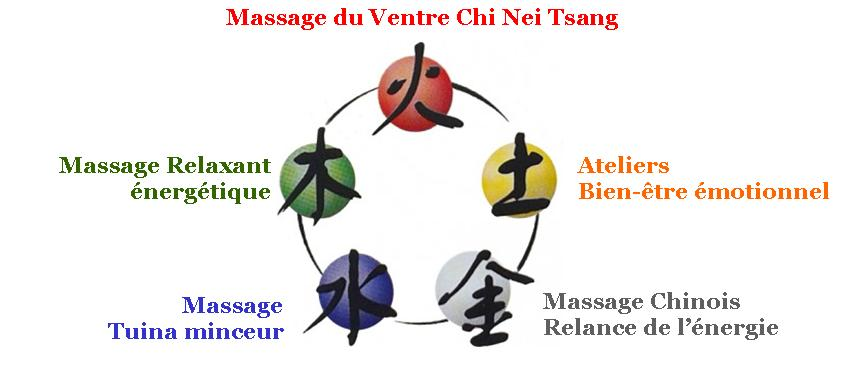 massages-energetiques-ateliers