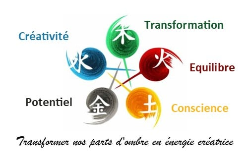 Formation massage énergétique